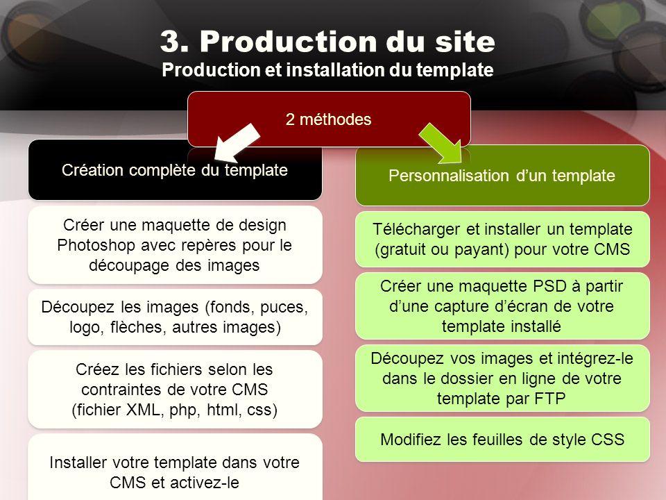 3. Production du site Production et installation du template Création complète du template Personnalisation d'un template Télécharger et installer un