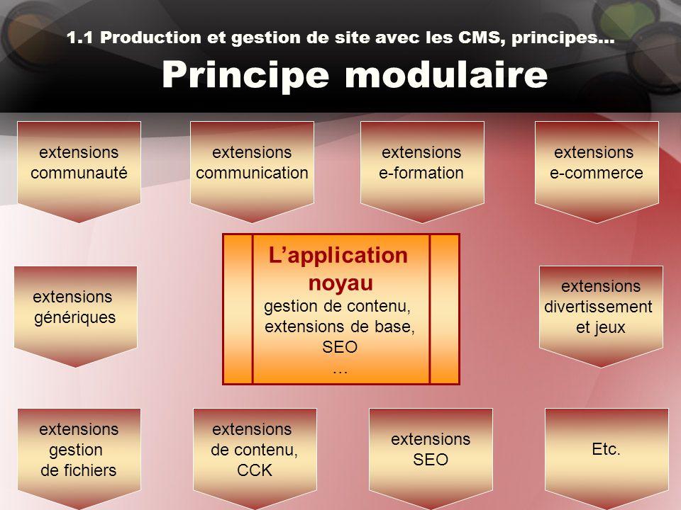 1.1 Production et gestion de site avec les CMS, principes… Principe modulaire L'application noyau gestion de contenu, extensions de base, SEO … extens