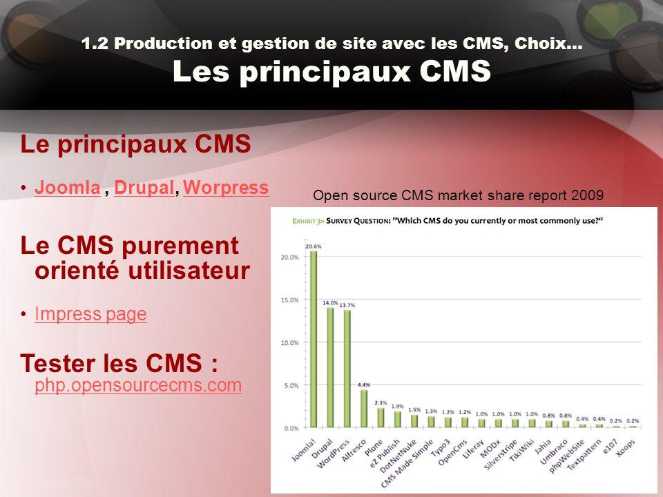 1.2 Production et gestion de site avec les CMS, Choix… Les principaux CMS Le principaux CMS Joomla, Drupal, WorpressJoomlaDrupalWorpress Le CMS pureme