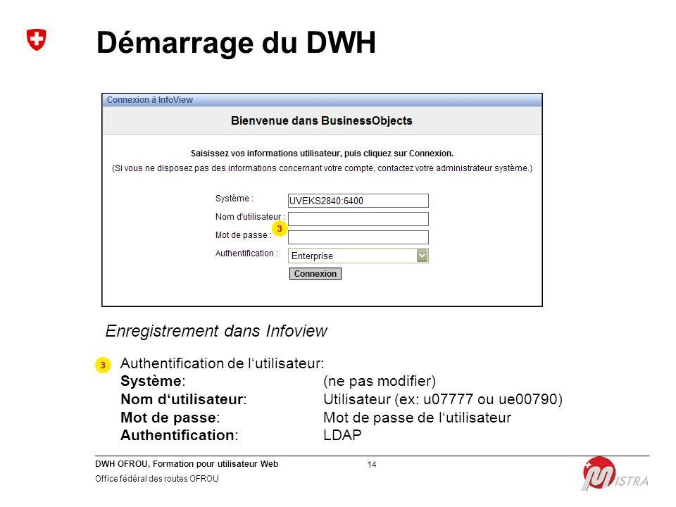 DWH OFROU, Formation pour utilisateur Web Office fédéral des routes OFROU 14 Enregistrement dans Infoview Authentification de l'utilisateur: Système:(ne pas modifier) Nom d'utilisateur:Utilisateur (ex: u07777 ou ue00790) Mot de passe:Mot de passe de l'utilisateur Authentification:LDAP Démarrage du DWH
