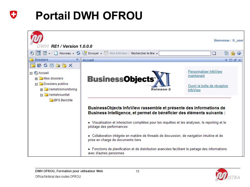DWH OFROU, Formation pour utilisateur Web Office fédéral des routes OFROU 15 Portail DWH OFROU