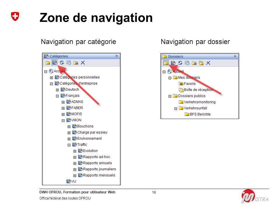 DWH OFROU, Formation pour utilisateur Web Office fédéral des routes OFROU 16 Zone de navigation Navigation par catégorieNavigation par dossier