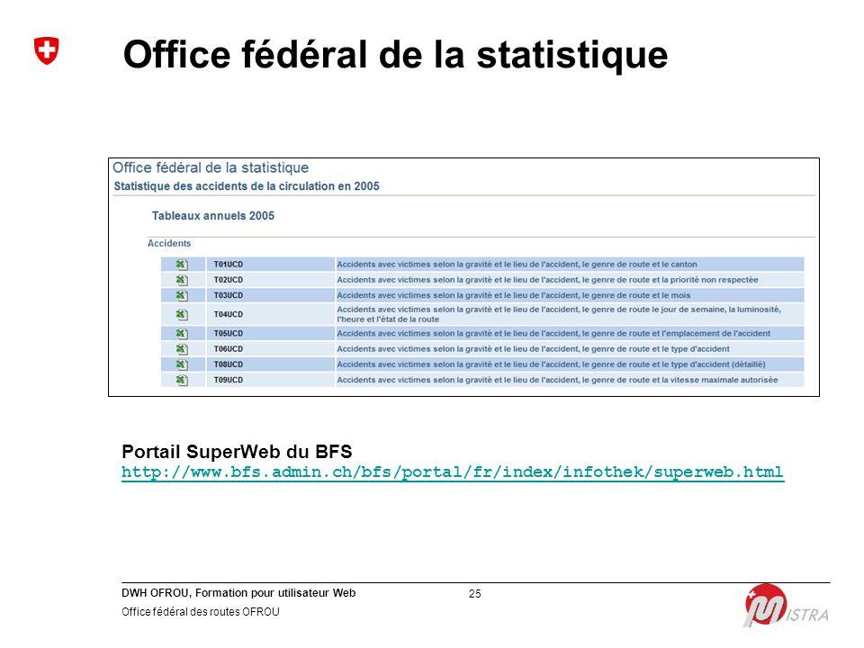 DWH OFROU, Formation pour utilisateur Web Office fédéral des routes OFROU 25 Office fédéral de la statistique Portail SuperWeb du BFS http://www.bfs.admin.ch/bfs/portal/fr/index/infothek/superweb.html