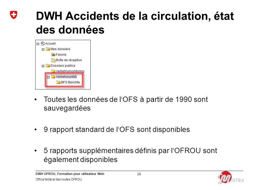 DWH OFROU, Formation pour utilisateur Web Office fédéral des routes OFROU 26 Toutes les données de l'OFS à partir de 1990 sont sauvegardées 9 rapport standard de l'OFS sont disponibles 5 rapports supplémentaires définis par l'OFROU sont également disponibles DWH Accidents de la circulation, état des données