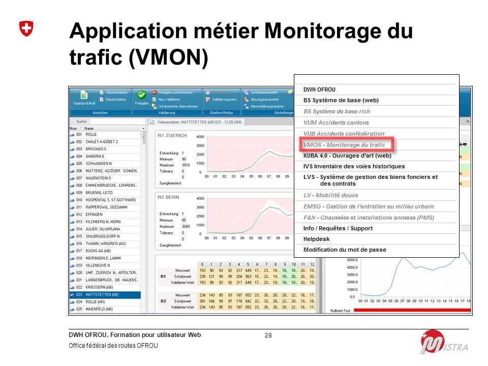 DWH OFROU, Formation pour utilisateur Web Office fédéral des routes OFROU 28 Application métier Monitorage du trafic (VMON)