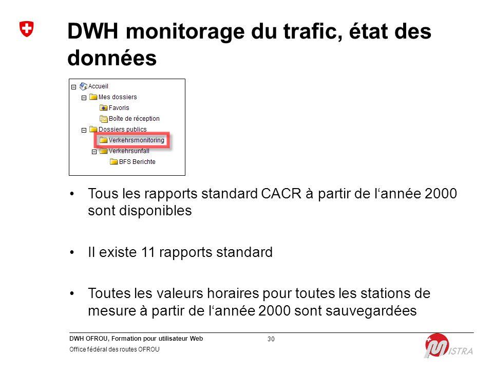 DWH OFROU, Formation pour utilisateur Web Office fédéral des routes OFROU 30 DWH monitorage du trafic, état des données Tous les rapports standard CACR à partir de l'année 2000 sont disponibles Il existe 11 rapports standard Toutes les valeurs horaires pour toutes les stations de mesure à partir de l'année 2000 sont sauvegardées
