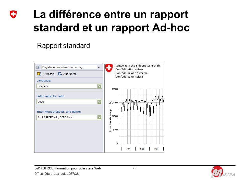 DWH OFROU, Formation pour utilisateur Web Office fédéral des routes OFROU 41 La différence entre un rapport standard et un rapport Ad-hoc Rapport stan