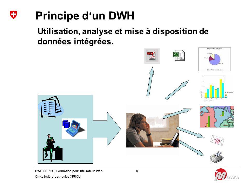 DWH OFROU, Formation pour utilisateur Web Office fédéral des routes OFROU 8 Principe d'un DWH Utilisation, analyse et mise à disposition de données intégrées.