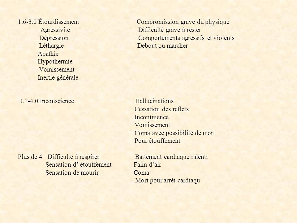 1.6-3.0 Étourdissement Compromission grave du physique Agressivité Difficulté grave à rester Dépression Comportements agressifs et violents Léthargie
