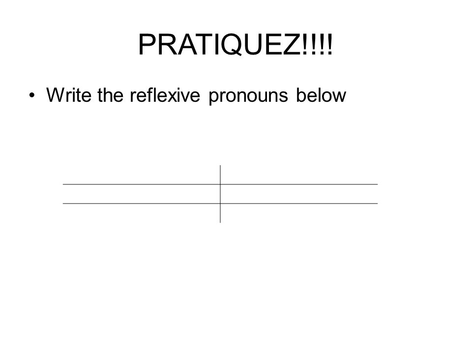 PRATIQUEZ!!!! Write the reflexive pronouns below