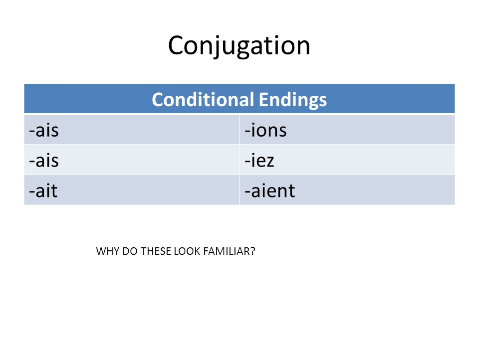 Conjugation Conditional Endings -ais-ions -ais-iez -ait-aient WHY DO THESE LOOK FAMILIAR