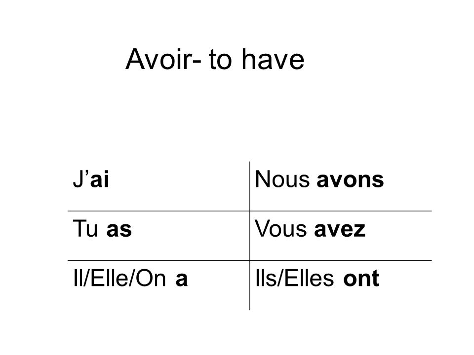 J'aiNous avons Tu asVous avez Il/Elle/On aIls/Elles ont Avoir- to have