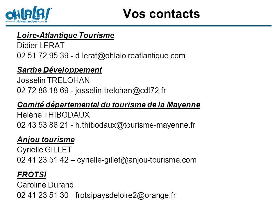 Vos contacts Loire-Atlantique Tourisme Didier LERAT 02 51 72 95 39 - d.lerat@ohlaloireatlantique.com Sarthe Développement Josselin TRELOHAN 02 72 88 18 69 - josselin.trelohan@cdt72.fr Comité départemental du tourisme de la Mayenne Hélène THIBODAUX 02 43 53 86 21 - h.thibodaux@tourisme-mayenne.fr Anjou tourisme Cyrielle GILLET 02 41 23 51 42 – cyrielle-gillet@anjou-tourisme.com FROTSI Caroline Durand 02 41 23 51 30 - frotsipaysdeloire2@orange.fr