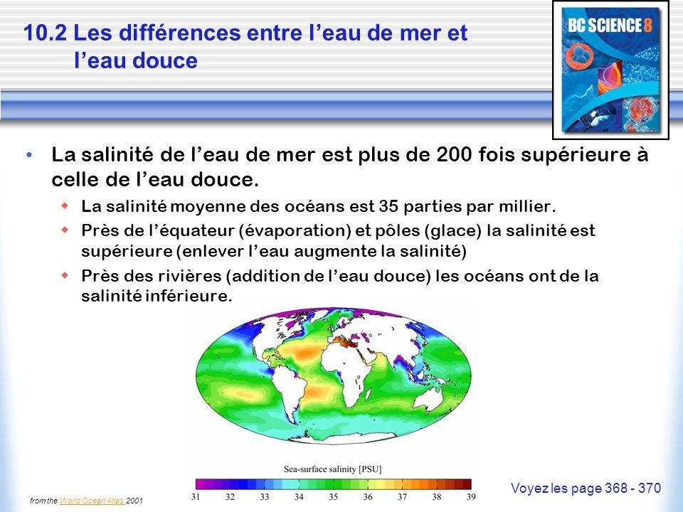 10.2 Les différences entre l'eau de mer et l'eau douce La salinité de l'eau de mer est plus de 200 fois supérieure à celle de l'eau douce.  La salini