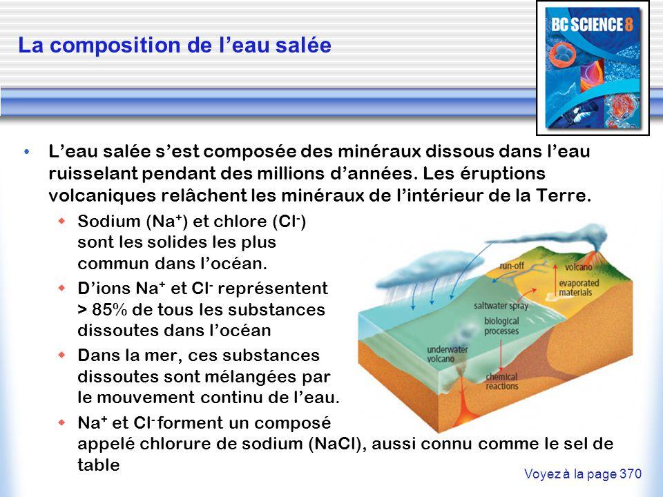 La composition de l'eau salée L'eau salée s'est composée des minéraux dissous dans l'eau ruisselant pendant des millions d'années. Les éruptions volca