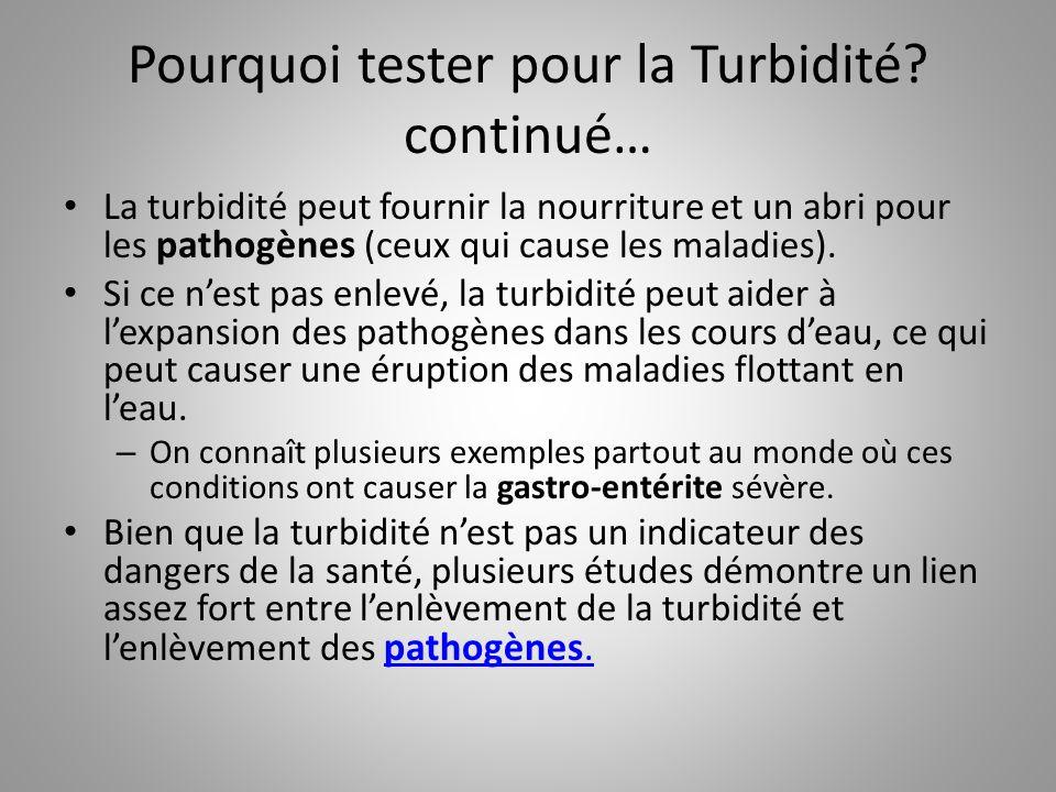 Pourquoi tester pour la Turbidité? continué… La turbidité peut fournir la nourriture et un abri pour les pathogènes (ceux qui cause les maladies). Si