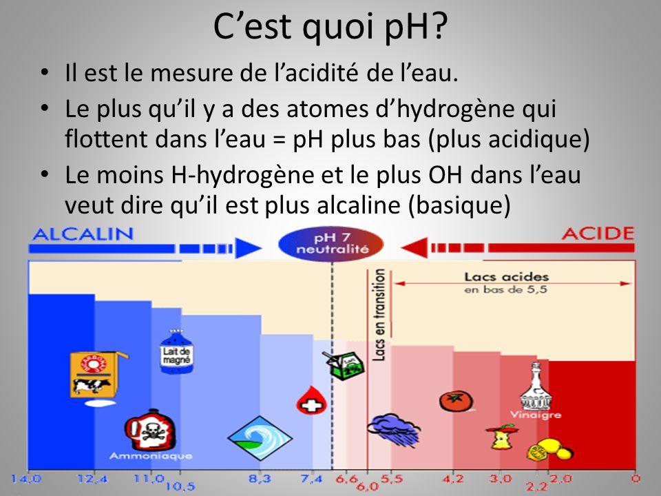 C'est quoi pH? Il est le mesure de l'acidité de l'eau. Le plus qu'il y a des atomes d'hydrogène qui flottent dans l'eau = pH plus bas (plus acidique)