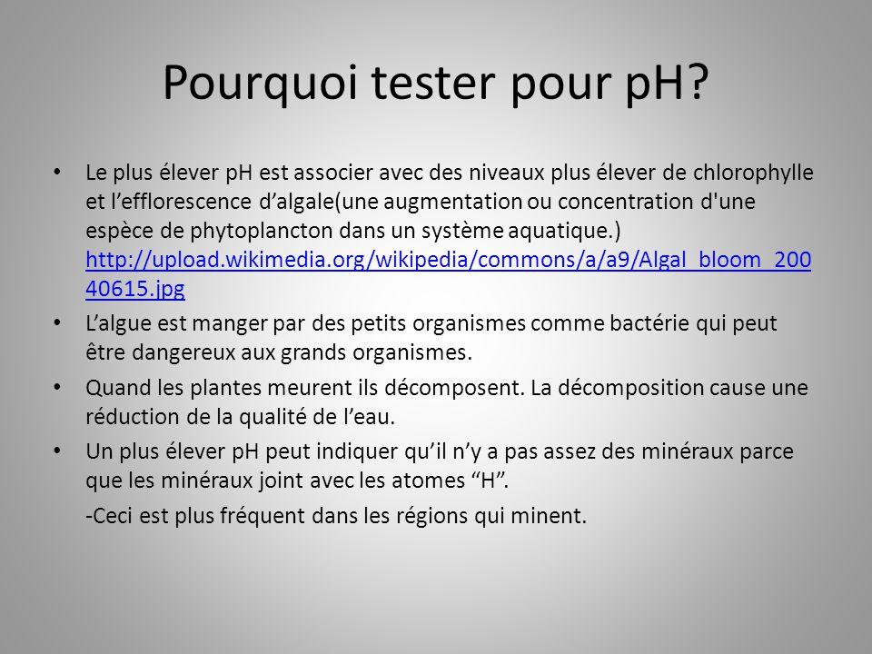 Pourquoi tester pour pH? Le plus élever pH est associer avec des niveaux plus élever de chlorophylle et l'efflorescence d'algale(une augmentation ou c