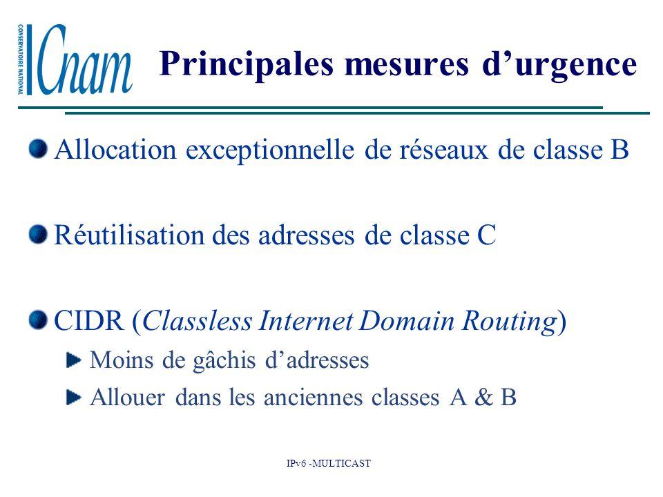 IPv6 -MULTICAST Principales mesures d'urgence Allocation exceptionnelle de réseaux de classe B Réutilisation des adresses de classe C CIDR (Classless