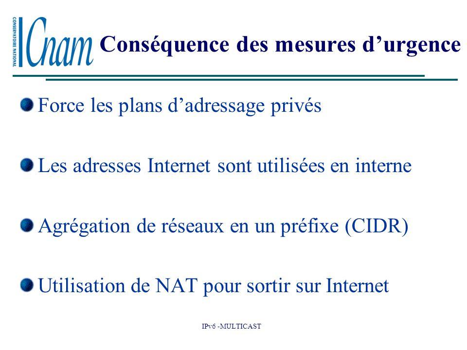 IPv6 -MULTICAST Conséquence des mesures d'urgence Force les plans d'adressage privés Les adresses Internet sont utilisées en interne Agrégation de réseaux en un préfixe (CIDR) Utilisation de NAT pour sortir sur Internet