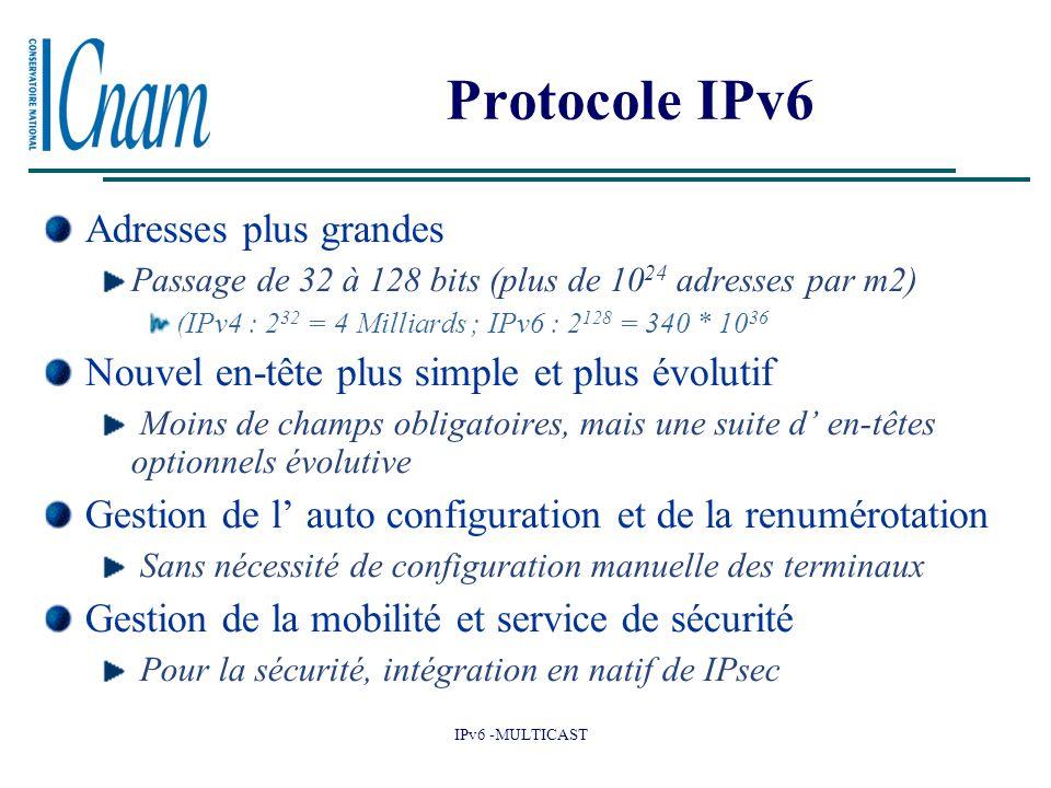 IPv6 -MULTICAST Protocole IPv6 Adresses plus grandes Passage de 32 à 128 bits (plus de 10 24 adresses par m2) (IPv4 : 2 32 = 4 Milliards ; IPv6 : 2 128 = 340 * 10 36 Nouvel en-tête plus simple et plus évolutif Moins de champs obligatoires, mais une suite d' en-têtes optionnels évolutive Gestion de l' auto configuration et de la renumérotation Sans nécessité de configuration manuelle des terminaux Gestion de la mobilité et service de sécurité Pour la sécurité, intégration en natif de IPsec