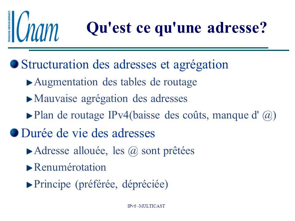 IPv6 -MULTICAST Qu'est ce qu'une adresse? Structuration des adresses et agrégation Augmentation des tables de routage Mauvaise agrégation des adresses