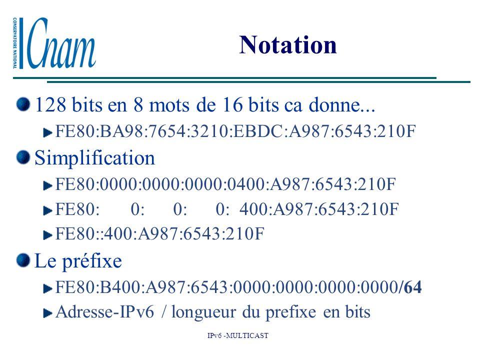 IPv6 -MULTICAST Notation 128 bits en 8 mots de 16 bits ca donne... FE80:BA98:7654:3210:EBDC:A987:6543:210F Simplification FE80:0000:0000:0000:0400:A98