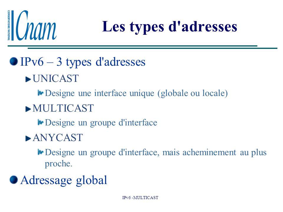 IPv6 -MULTICAST Les types d adresses IPv6 – 3 types d adresses UNICAST Designe une interface unique (globale ou locale) MULTICAST Designe un groupe d interface ANYCAST Designe un groupe d interface, mais acheminement au plus proche.