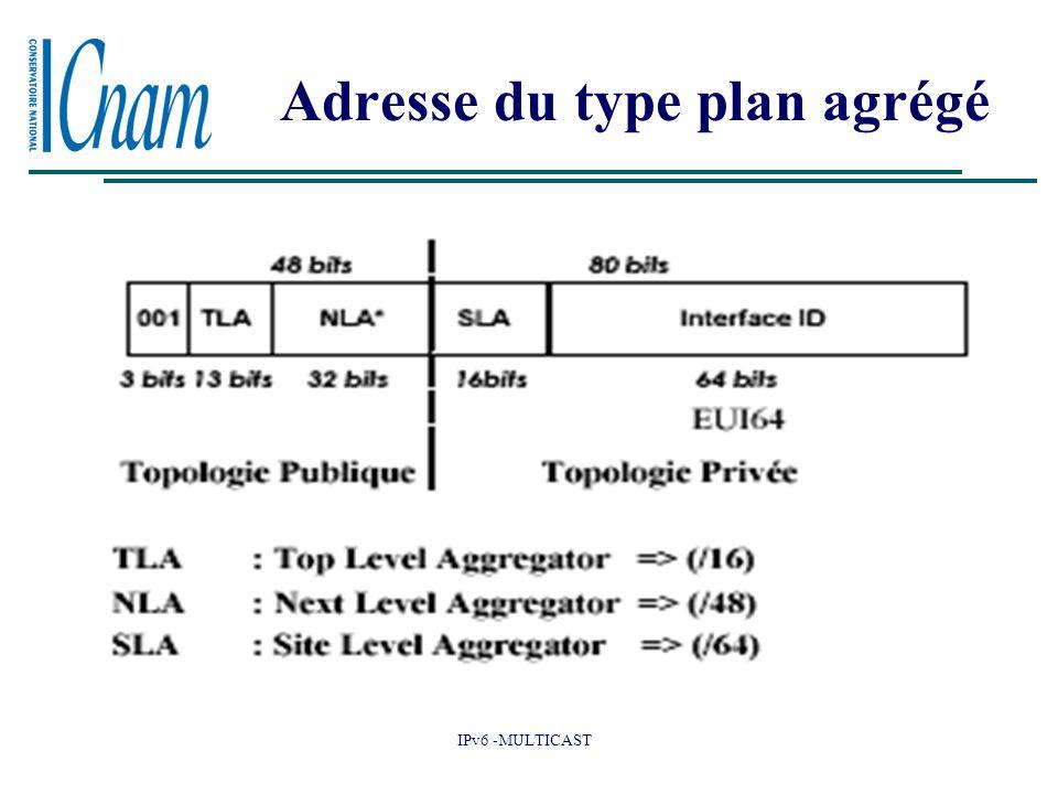 IPv6 -MULTICAST Adresse du type plan agrégé