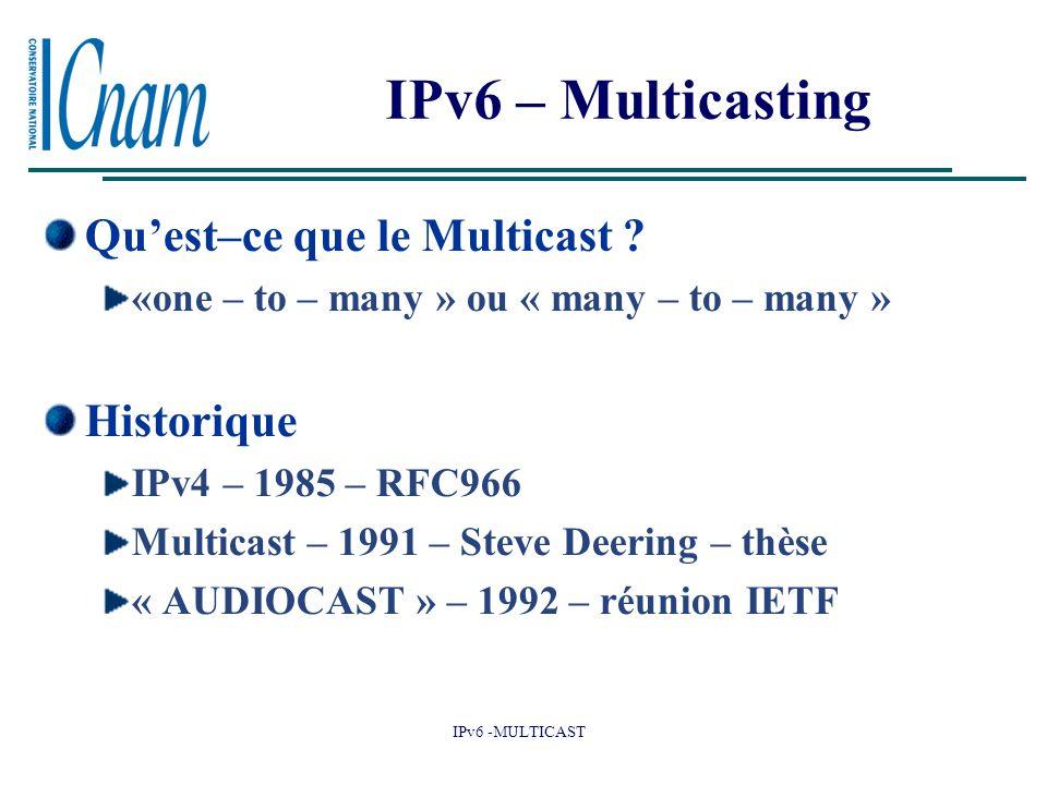 IPv6 -MULTICAST IPv6 – Multicasting Qu'est–ce que le Multicast ? «one – to – many » ou « many – to – many » Historique IPv4 – 1985 – RFC966 Multicast