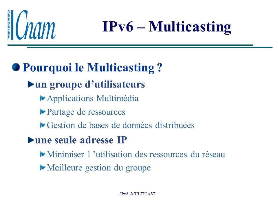 IPv6 -MULTICAST IPv6 – Multicasting Pourquoi le Multicasting ? un groupe d'utilisateurs Applications Multimédia Partage de ressources Gestion de bases