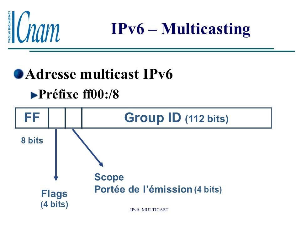 IPv6 -MULTICAST IPv6 – Multicasting Adresse multicast IPv6 Préfixe ff00:/8 8 bits FFGroup ID (112 bits) Flags (4 bits) Scope Portée de l'émission (4 b