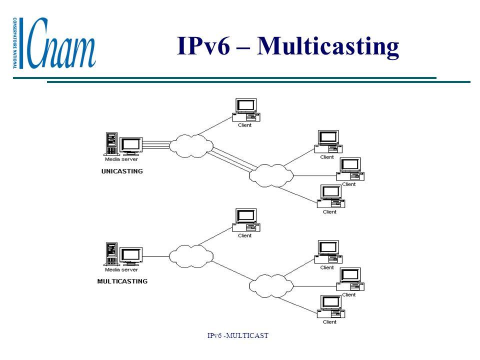 IPv6 -MULTICAST IPv6 – Multicasting