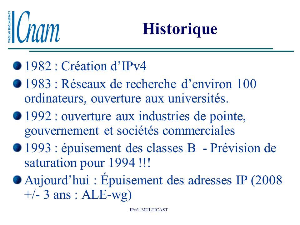 IPv6 -MULTICAST Historique 1982 : Création d'IPv4 1983 : Réseaux de recherche d'environ 100 ordinateurs, ouverture aux universités. 1992 : ouverture a