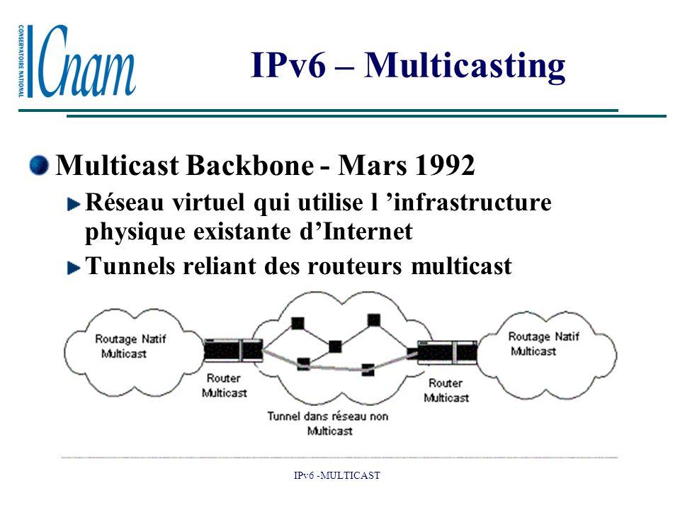 IPv6 -MULTICAST IPv6 – Multicasting Multicast Backbone - Mars 1992 Réseau virtuel qui utilise l 'infrastructure physique existante d'Internet Tunnels