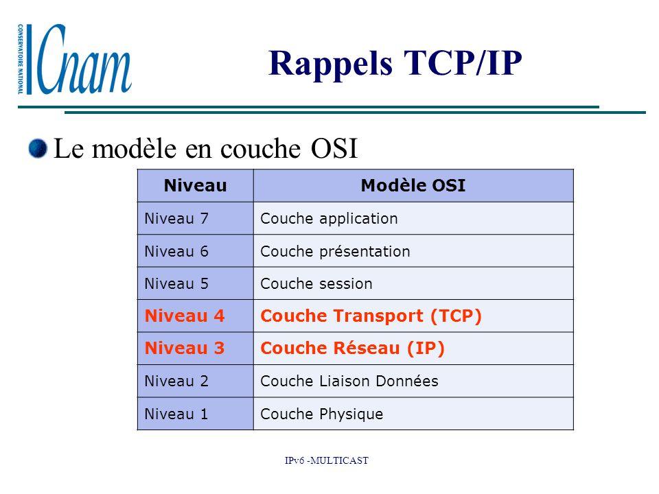 IPv6 -MULTICAST Rappels TCP/IP Le modèle en couche OSI NiveauModèle OSI Niveau 7Couche application Niveau 6Couche présentation Niveau 5Couche session Niveau 4Couche Transport (TCP) Niveau 3Couche Réseau (IP) Niveau 2Couche Liaison Données Niveau 1Couche Physique