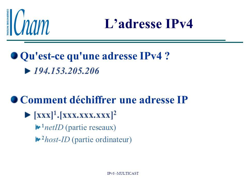 IPv6 -MULTICAST L'adresse IPv4 Qu'est-ce qu'une adresse IPv4 ? 194.153.205.206 Comment déchiffrer une adresse IP [xxx] 1.[xxx.xxx.xxx] 2 1 netID (part