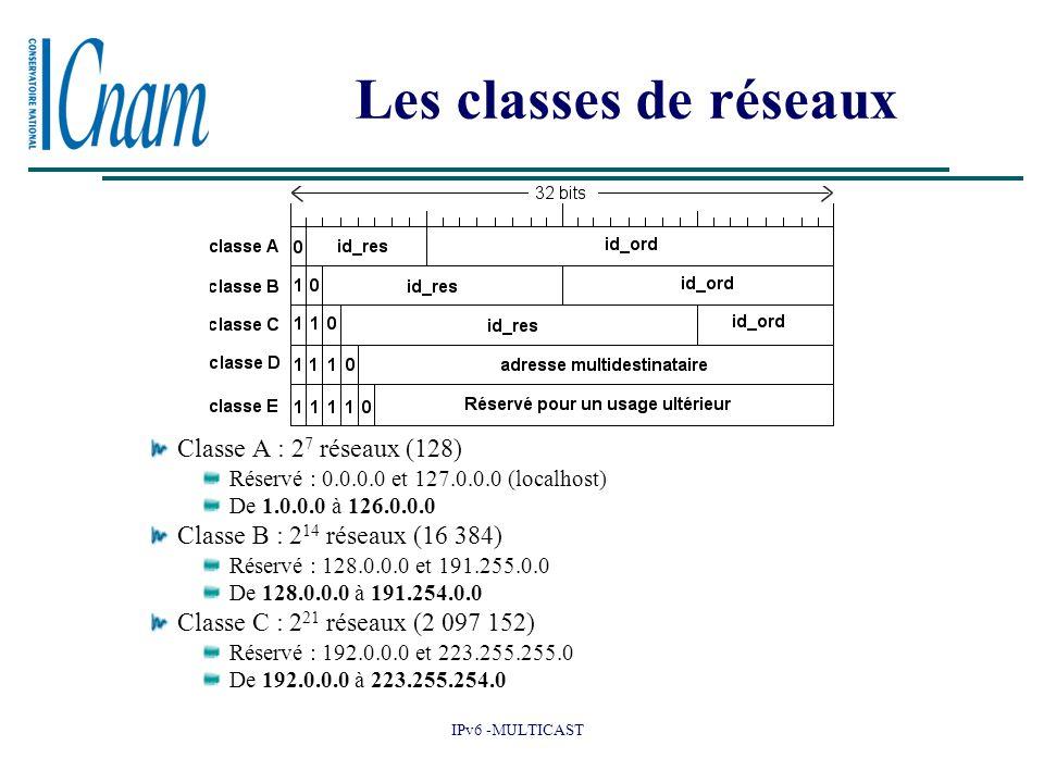 IPv6 -MULTICAST Les classes de réseaux Classe A : 2 7 réseaux (128) Réservé : 0.0.0.0 et 127.0.0.0 (localhost) De 1.0.0.0 à 126.0.0.0 Classe B : 2 14 réseaux (16 384) Réservé : 128.0.0.0 et 191.255.0.0 De 128.0.0.0 à 191.254.0.0 Classe C : 2 21 réseaux (2 097 152) Réservé : 192.0.0.0 et 223.255.255.0 De 192.0.0.0 à 223.255.254.0