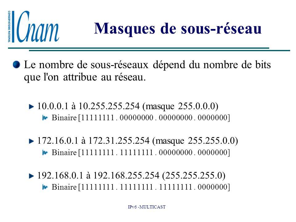 IPv6 -MULTICAST IPv6 – Multicasting Adresse multicast IPv6 Préfixe ff00:/8 8 bits FFGroup ID (112 bits) Flags (4 bits) Scope Portée de l'émission (4 bits)