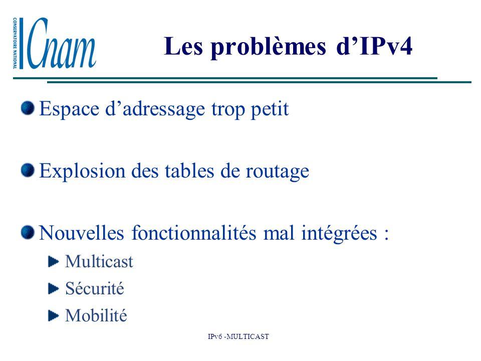 IPv6 -MULTICAST Principales mesures d'urgence Allocation exceptionnelle de réseaux de classe B Réutilisation des adresses de classe C CIDR (Classless Internet Domain Routing) Moins de gâchis d'adresses Allouer dans les anciennes classes A & B