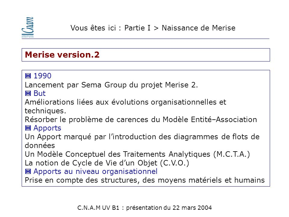 Merise version.2  1990 Lancement par Sema Group du projet Merise 2.  But Améliorations liées aux évolutions organisationnelles et techniques. Résorb