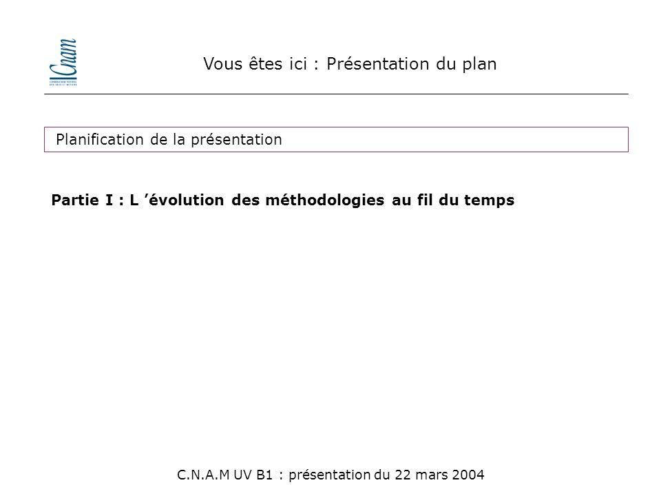 Vous êtes ici : Présentation du plan C.N.A.M UV B1 : présentation du 22 mars 2004 Planification de la présentation Partie I : L 'évolution des méthodologies au fil du temps Partie II - Solution 1 : Rédiger un guide de conversion des modèles