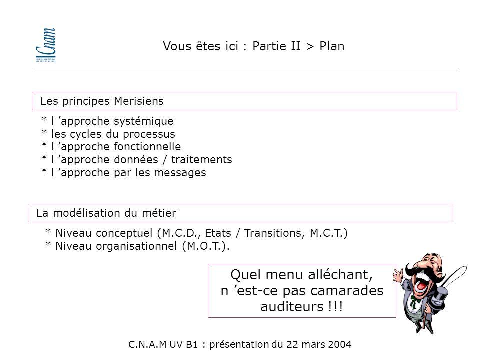 Vous êtes ici : Partie II > Plan C.N.A.M UV B1 : présentation du 22 mars 2004 Les principes Merisiens La modélisation du métier * l 'approche systémiq