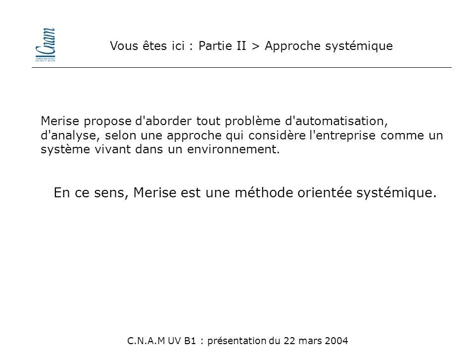 Vous êtes ici : Partie II > Approche systémique C.N.A.M UV B1 : présentation du 22 mars 2004 Merise propose d'aborder tout problème d'automatisation,