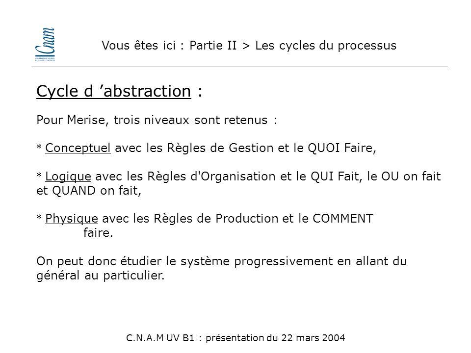 Vous êtes ici : Partie II > Les cycles du processus Cycle d 'abstraction : C.N.A.M UV B1 : présentation du 22 mars 2004 Pour Merise, trois niveaux son