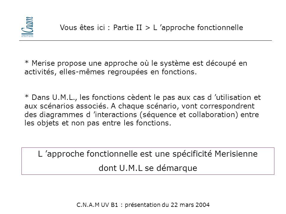 Vous êtes ici : Partie II > L 'approche fonctionnelle C.N.A.M UV B1 : présentation du 22 mars 2004 * Merise propose une approche où le système est déc