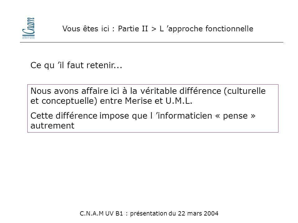 Vous êtes ici : Partie II > L 'approche fonctionnelle Nous avons affaire ici à la véritable différence (culturelle et conceptuelle) entre Merise et U.