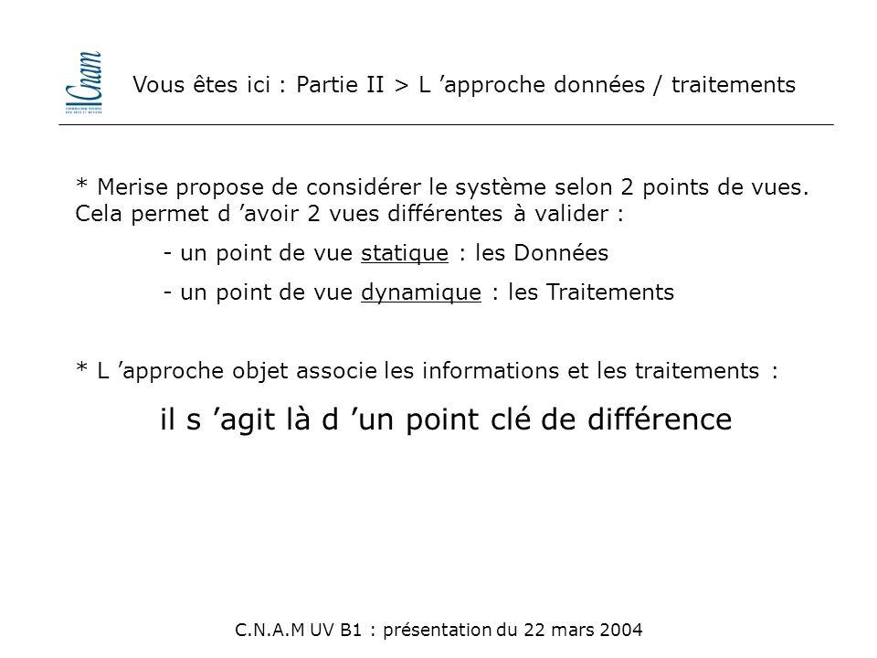 Vous êtes ici : Partie II > L 'approche données / traitements C.N.A.M UV B1 : présentation du 22 mars 2004 * Merise propose de considérer le système s