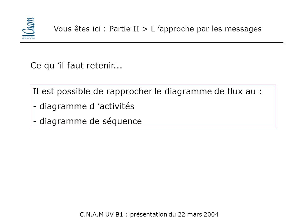 Vous êtes ici : Partie II > L 'approche par les messages Il est possible de rapprocher le diagramme de flux au : - diagramme d 'activités - diagramme