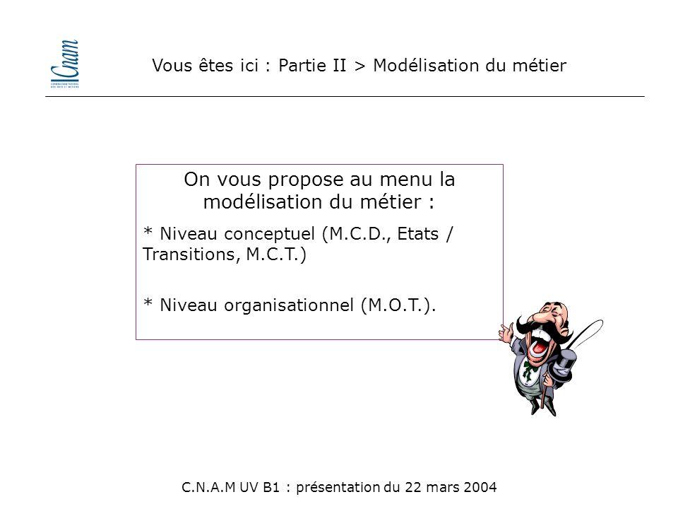Vous êtes ici : Partie II > Modélisation du métier C.N.A.M UV B1 : présentation du 22 mars 2004 On vous propose au menu la modélisation du métier : *